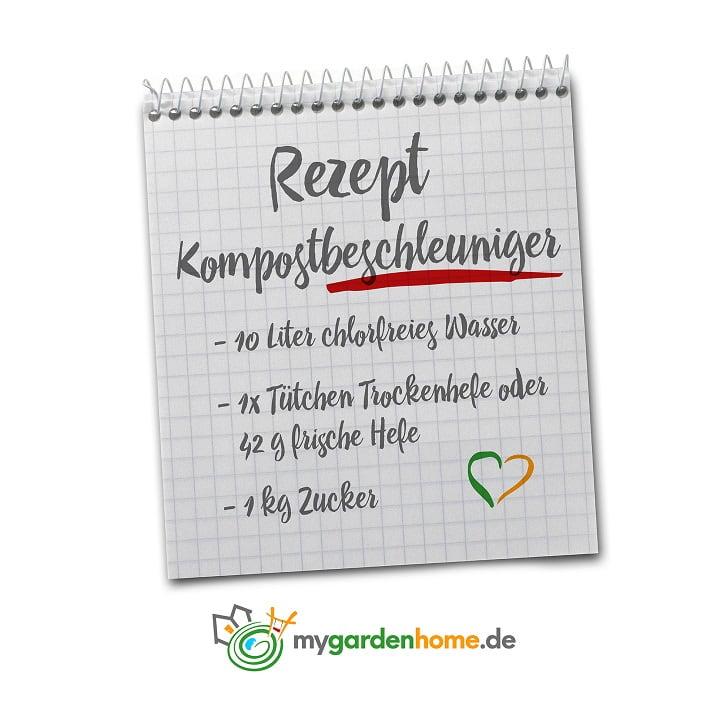 Rezept Kompostbeschleuniger