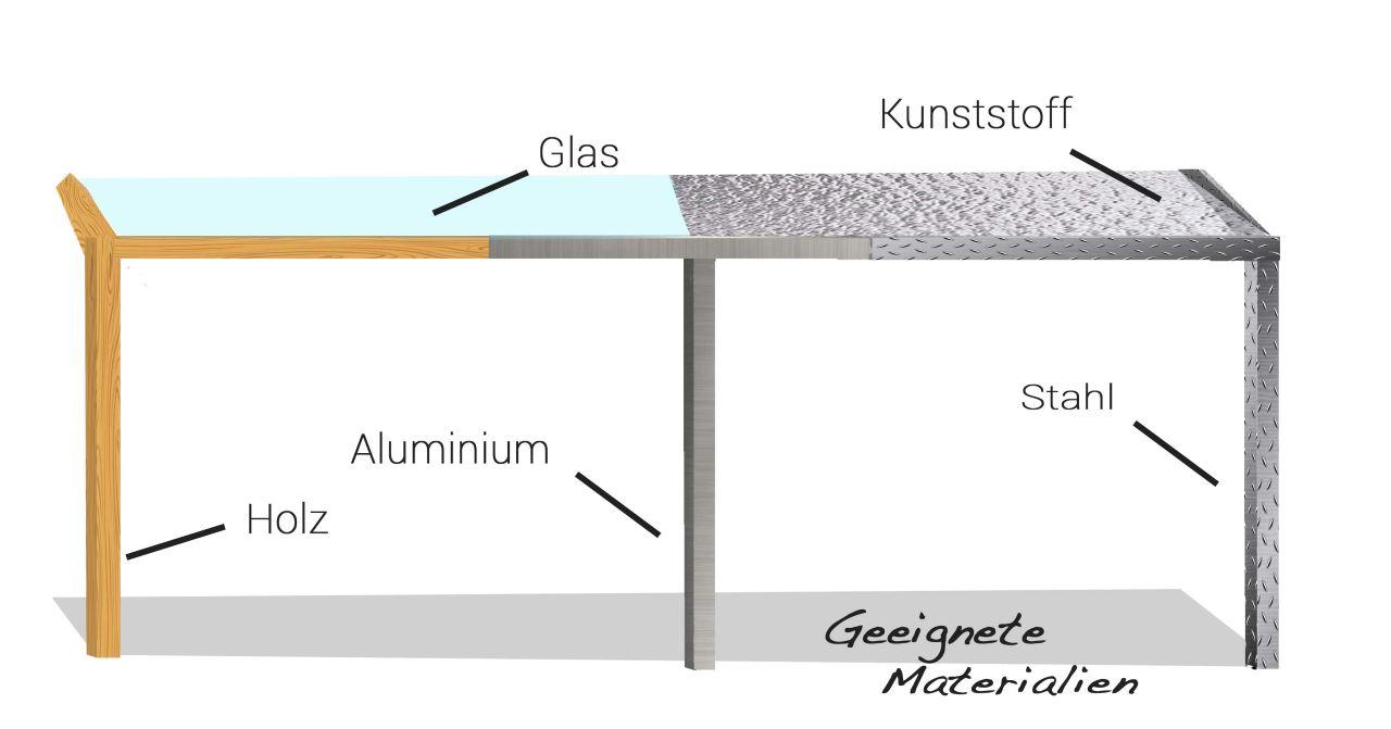 Terrassenüberdachung Material