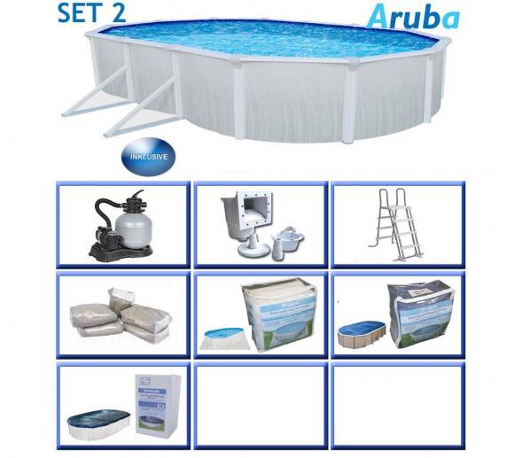 Interline Schwimmbad Aruba Ganzjahresset 490x360 cm 7tl.