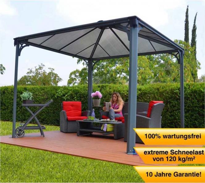 aluminium pavillon preisvergleiche erfahrungsberichte. Black Bedroom Furniture Sets. Home Design Ideas